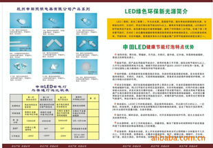 供应LED人体感应灯泡