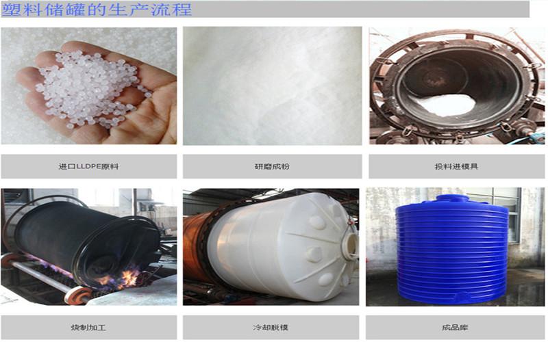 宜宾塑料水箱、塑料水塔生产厂家