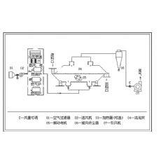 一水硫酸亚铁干燥机价格,干燥设备,常州干燥机厂家