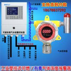 快餐店厨房有毒气体探测器