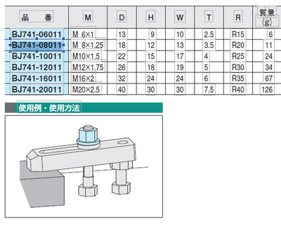 FIG plug mechanical standards IMAO import BJ741-16