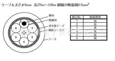 Japan A & D AND AX-6-11-1-30M Shu Shu load cell ca