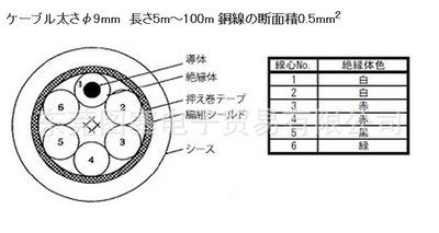 日本AND爱安德丨AX-6-11-1-30M丨称重传感器电缆