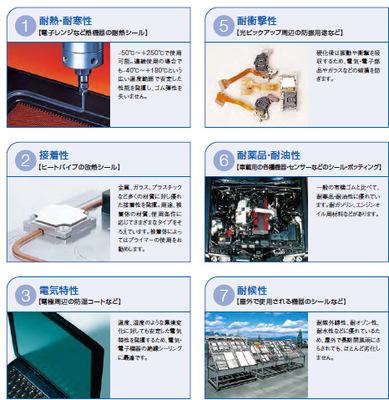 ShinEtsu 代理导热硅脂: KS609 KS612 G776 X-23-7762
