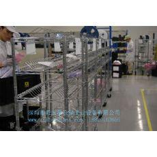 鍍鉻貨架|鍍鎳線網架、不銹鋼架