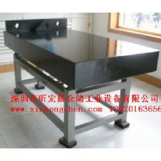 大理石平台 00级平面检测专用平台