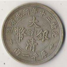 在上海卖光绪元宝鉴定估价及市场行情