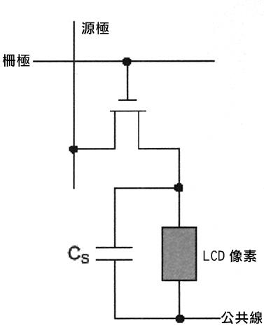 lcd显示屏出现闪烁的原因与解决