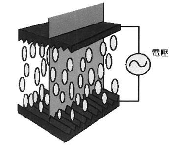 lcd显示技术       液晶体显示屏(lcd)於1973年
