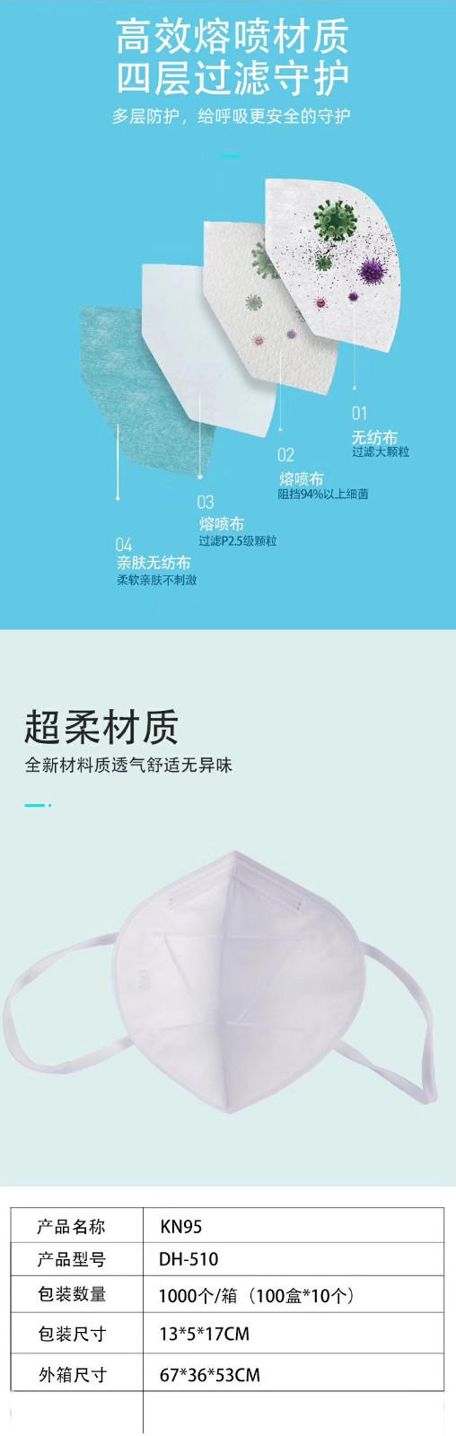 KN95防護口罩(中文版).jpg