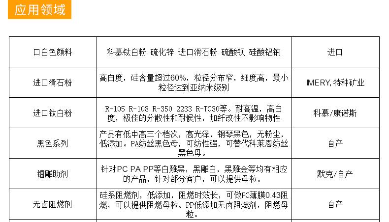 ABS专用钛白PC-2浙江
