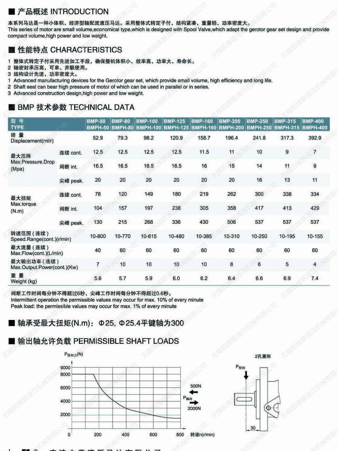 福州PV2R32-52/70,雙聯葉片泵