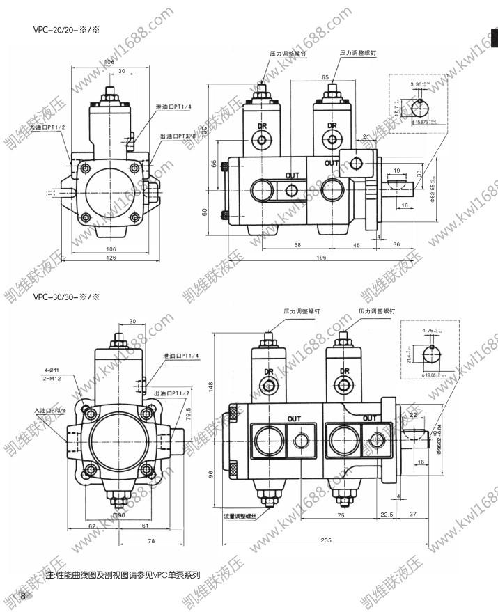 莆田PVL13-31-66,雙聯葉片泵