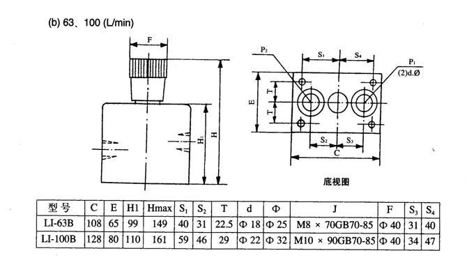 晉城CK-C2562,單向離合器