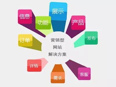 莞城B2B2C电商平台开发公司_捷联科技-21年行业经验