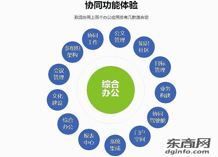 青岛人工智能实验室解决方案青岛大数据