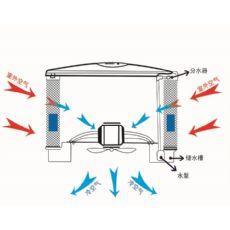 河北重锤式风机-性能可靠的重锤式水帘风机在哪买