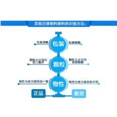梅州大埔TPU()DP7-1097()供求信息網