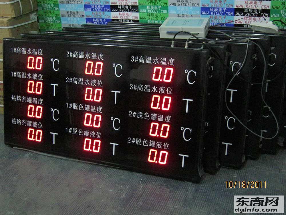 武漢科辰電廠水泥廠功率液位發電量參數采集看板