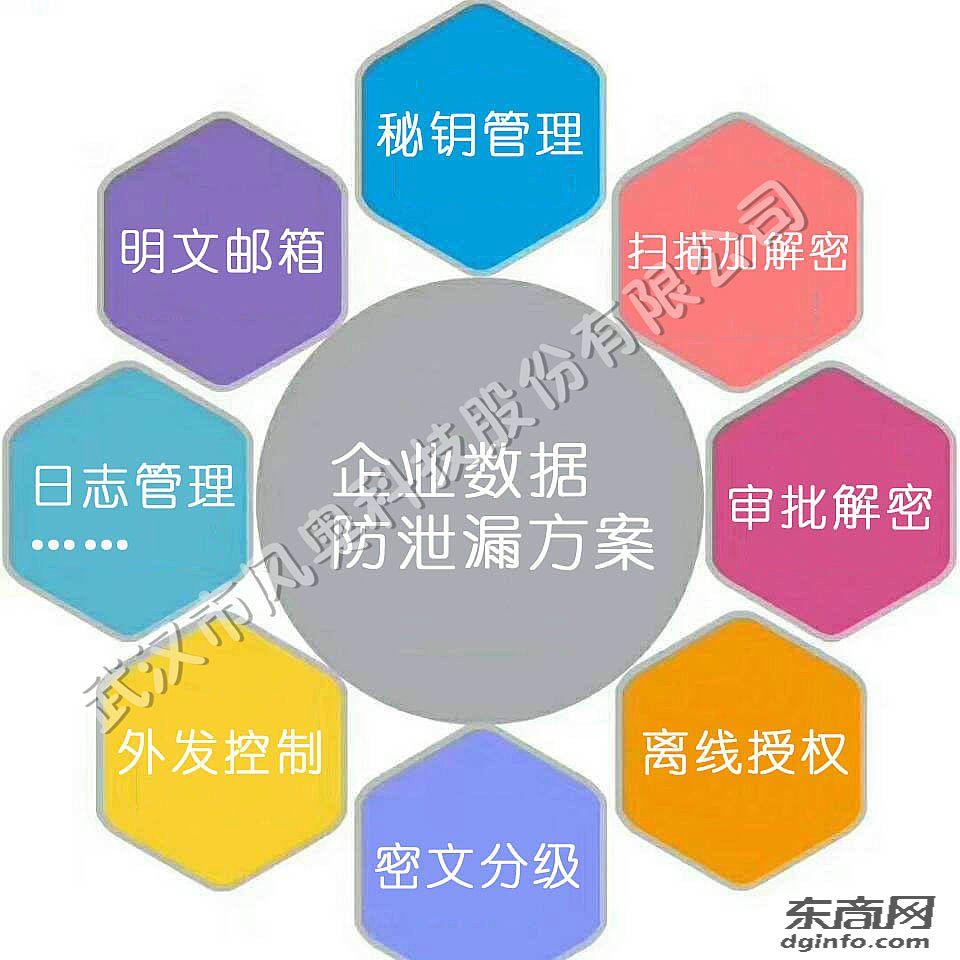 怎么样的企业文档加密软件更值得信赖?免费试用的图纸文档加密软件策略,上海风奥科技