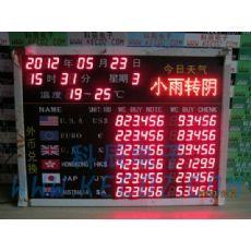 酒店宾馆外币兑换率电子看板