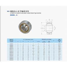 低价销售保定,瓦房店GE160ES向心关节轴承