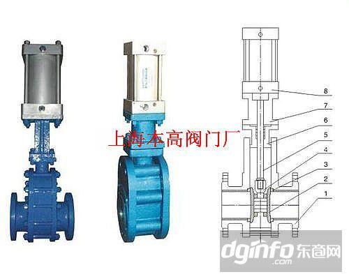 z644tc,z674tc气动陶瓷进料阀适用于发电厂干灰系统,仓泵出料输送图片