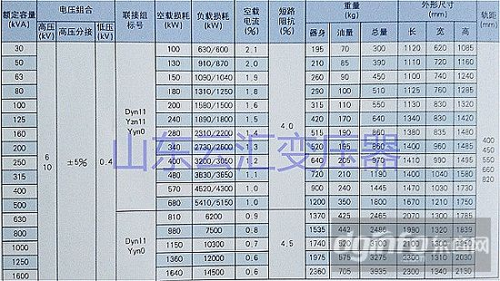 s11油浸式变压器价格|东商网