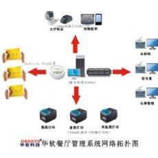 云南酒店管理系统昆明电子菜谱楚雄门锁