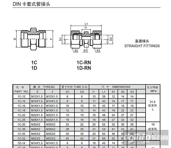 美国伊顿eaton的液压元件产品包括:伊顿eaton软管,伊顿eaton软管接头图片
