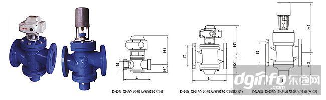 edrv-16动态电动平衡阀/调节阀图片