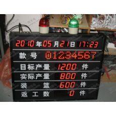 惠州专业电子看板