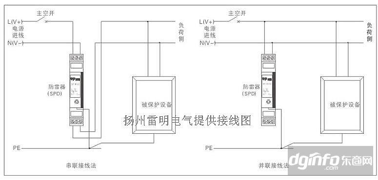 价弱电网图保护器,DC110V防雷器|东商浪涌死给老子包表情图片