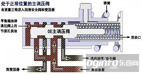 自动变速箱09g阀体图分享展示图片