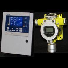 氢气泄漏报警器 ,氢气浓度检测仪