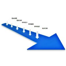 金帆电子商务有限公司质量硬的软件开发供应