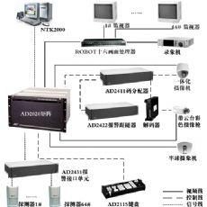 珠海电子监控,横琴闭路监控系统,珠海高清监控安装