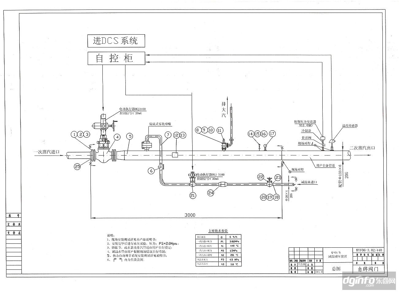 4,热力调节系统:实现对电动减温减压阀和电动调节阀的控制,有自动图片