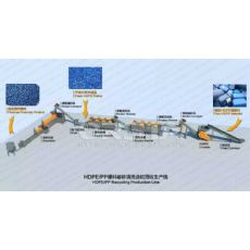 HDPE废旧塑料回收生产线【HDPE浮水硬料破碎清洗设备】价格 参数