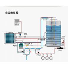 江门工厂宿舍热水工程