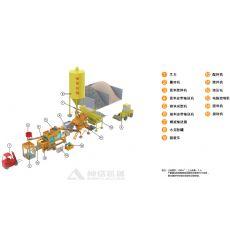 南宁全自动制砖生产线_广西专业的全自动机械砌块生产线哪里有供应