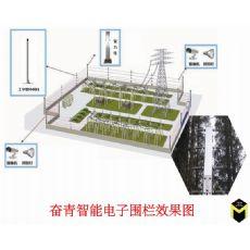 黑龙江鹤岗变电站电子围栏 奋青张力控制杆无火花式