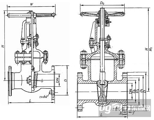 明杆楔式刚性单闸板 四川自高阀门 管件 不锈钢闸阀价图片