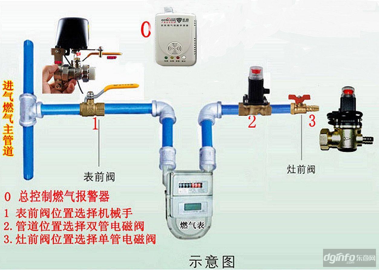 家用燃气报警器ny-x2【独立式,连动式(机械手电磁阀)】图片