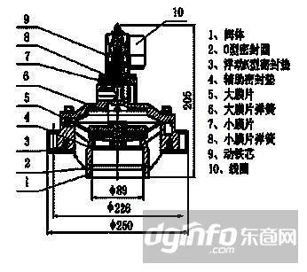 amf-y-76s电磁脉冲阀工作原理图片