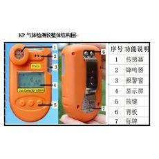卡扣式氧气气体浓度检测仪