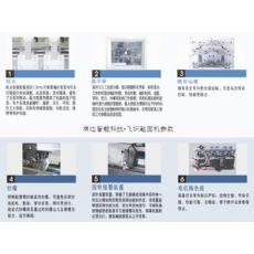 广东有品质的飞织鞋面机供应:汕尾电脑横机