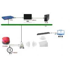 涉密载体监控系统供货商,购置有源RFID资产管理系统当选厦门安福迪