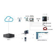 智慧用电安全管理系统智慧用电的十大厂家和远智能智慧用电推广招商