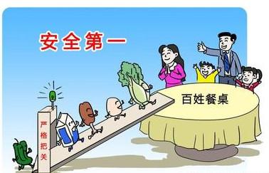 辽宁省最新食品安全条例(上)